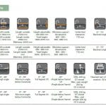 SB755 Community Bed Technical Data